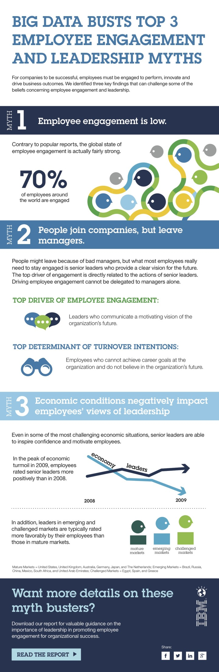 big data myth busters employee engagement and leadership edition ibm big data busts top three employee engagement myths summary 20150121