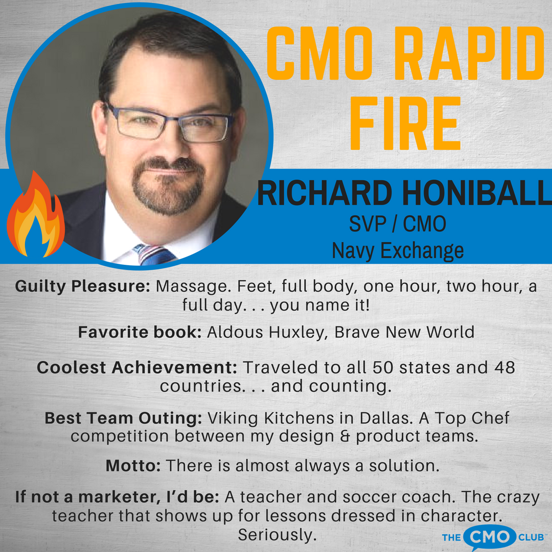 CMO RAPID FIRE, Richard Honiball