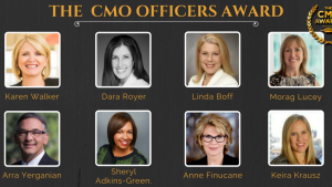 CMO Club Poll Results1