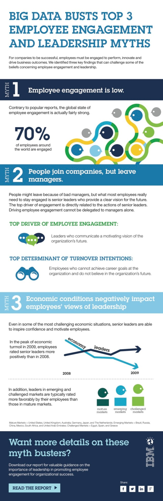 IBM_Big Data Busts Top Three Employee Engagement Myths_Summary_20150121