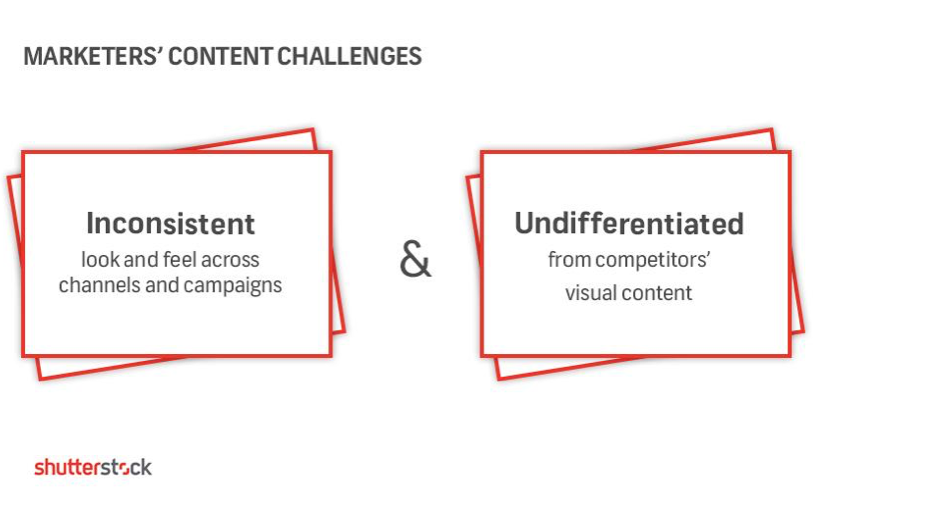 Marketer's Content Challenges - Inconsistent look and feel across channels and campaigns & Undifferentiated from competitors' visual content