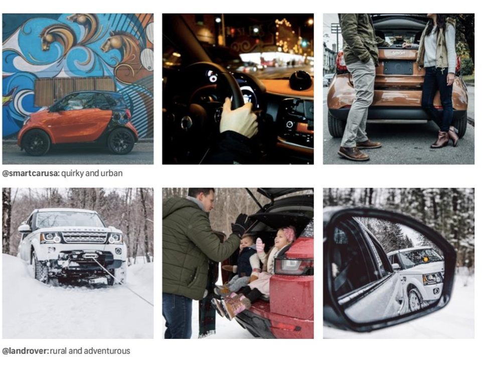 Instagram photo grid screenshot: @smartcarusa: quirky and urban. @landrover: rural and adventurous