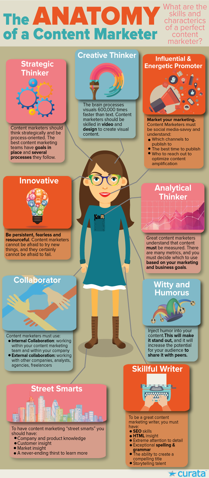 anatomy-of-a-content-marketer4