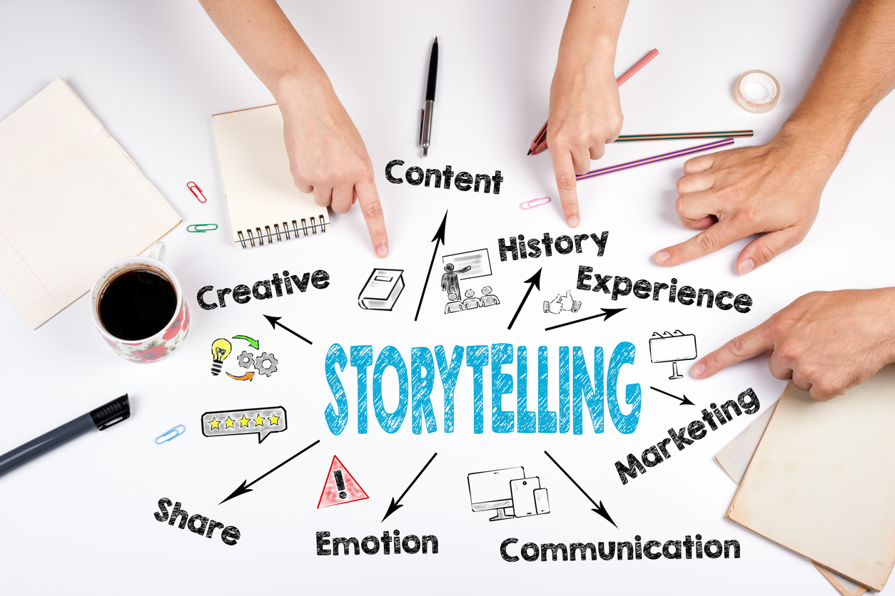 Fingers on a white office table pointing to the word Storytelling and the words creative, content, history, experience, share, emotion, communication, marketing that branch off of it.