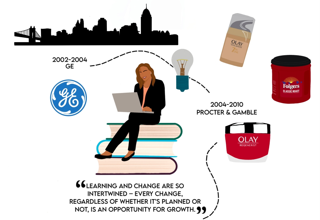 2002 to 2004 GE. 2004 to 2010 Procter and Gamble.